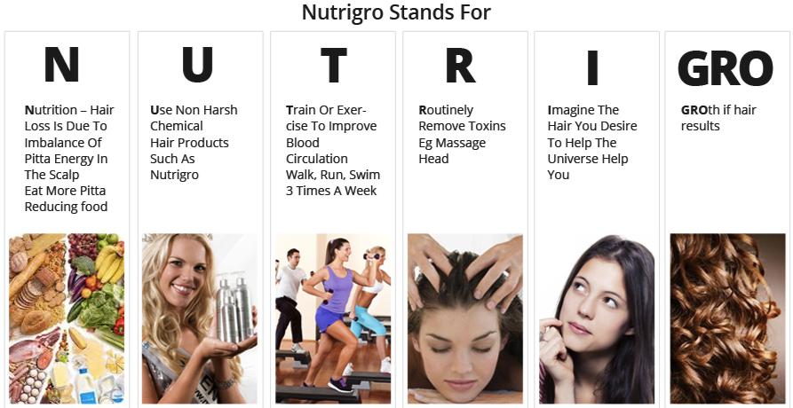 Nutrigro Plan. Nutrigro Hair Conditioner